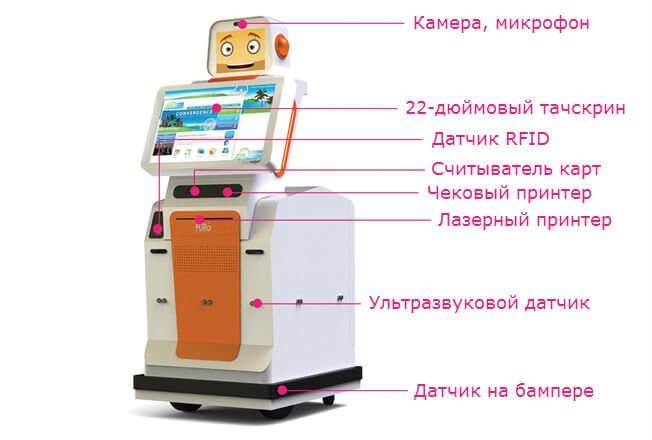 Робот Time-K